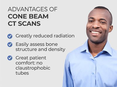 Man smiling next to text. Text reads: Advantages of our Cone Beam CT Scans: Greatly reduced radiation. Easily assess bone structure and density. Great patient comfort; no claustrophobic tubes.