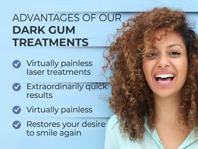 Woman smiling next to text.  Text reads: Advantages of our dark gum treatments: Virtually painless laser treatments. Extraordinarily quick results. Virtually painless. Restores your desire to smile again.