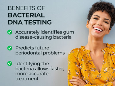 Woman smiling next to next. Text reads: Benefits of Bacterial DNA Testing. Accurately identifies gum disease-causing bacteria. Predicts future periodontal problems. Identifying the bacteria allows faster, more accurate treatment.