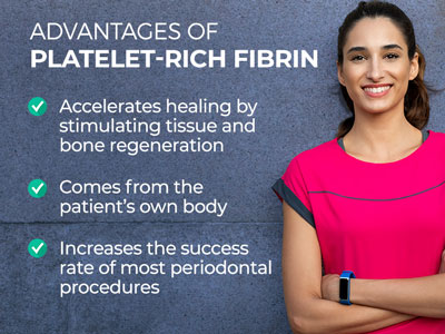 Woman standing next to text. Text reads: Advantages of Platelet-Rich Fibrin. Accelerates healing by stimulating tissue and bone regeneration. Comes from the patient's own body. Increases the success rate of most periodontal procedures.